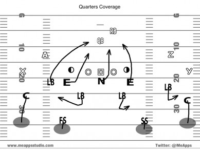 Quarters Coverage