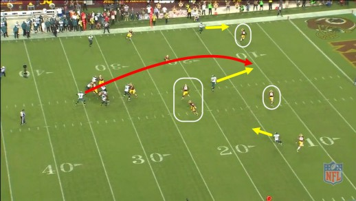 The pattern helps to open space for the Tight End Touchdown!