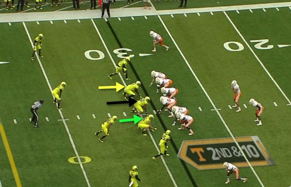 Oregon's Classic 3-4 Defense