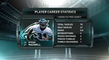 Byron Maxwell's numbers