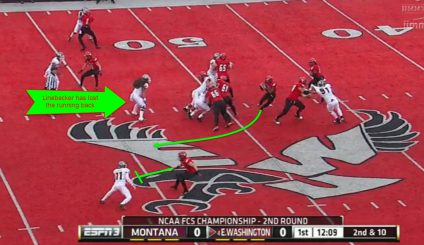 There's a huge hole for the running back to run through thanks to some superb blocking.