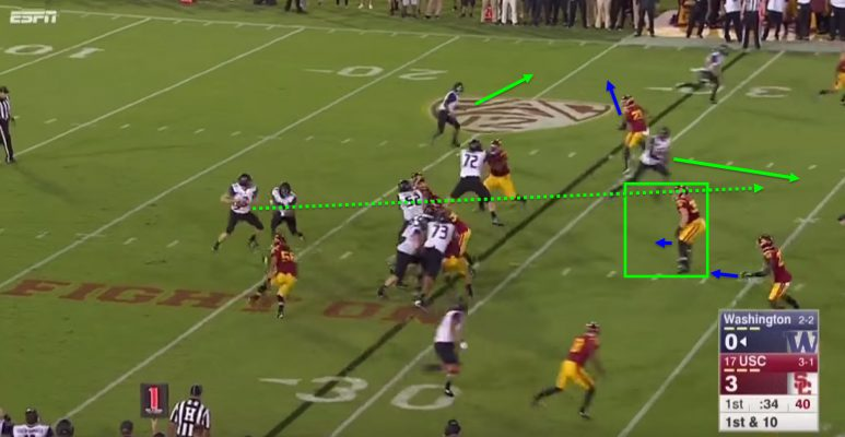 As you can see, Browning is already throwing the ball before the back gets past him.