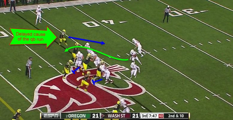 The threat of a possible qb run makes it so the cutback is possible.