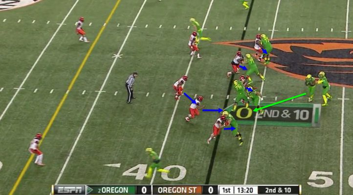 The defensive line stays home to force the quarterback to make a hard decision.